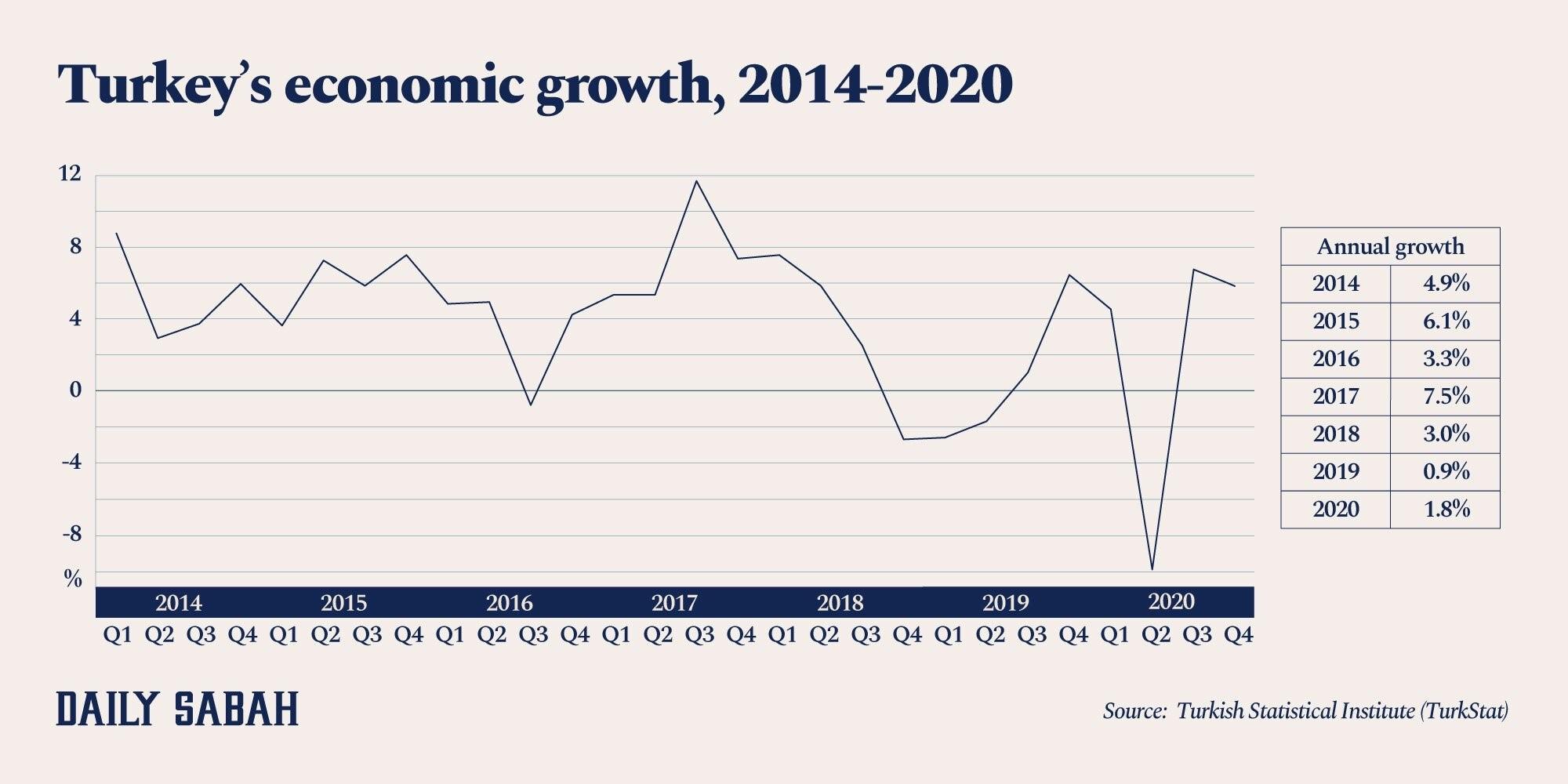 nền kinh tế thổ nhĩ kỳ